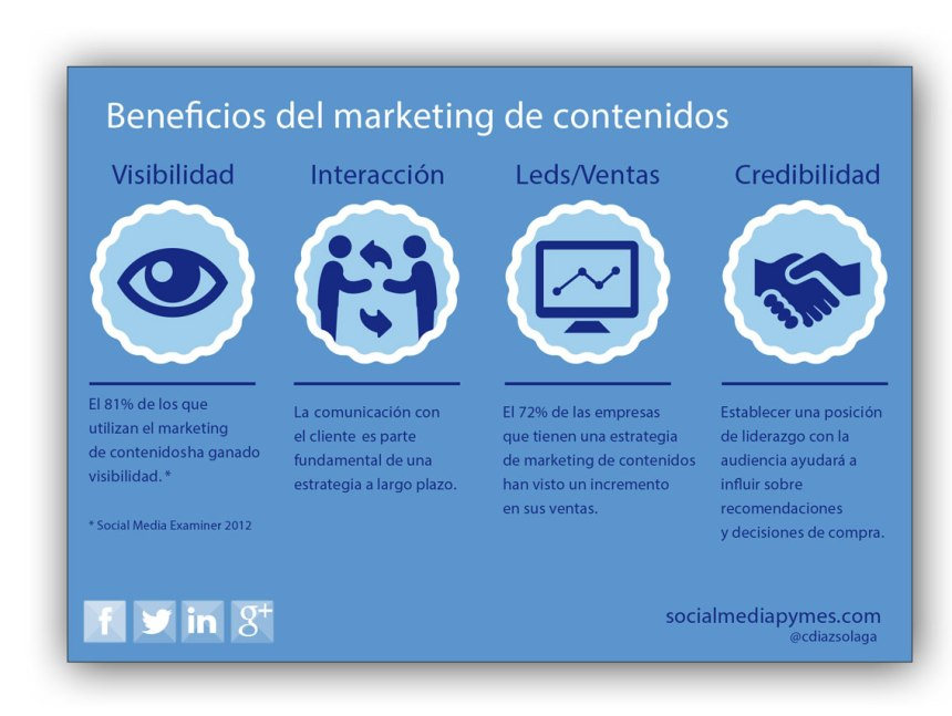 4 beneficios del Marketing de Contenidos