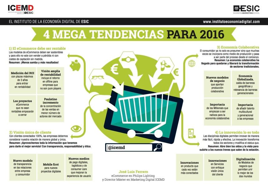4 Mega Tendencias para 2016