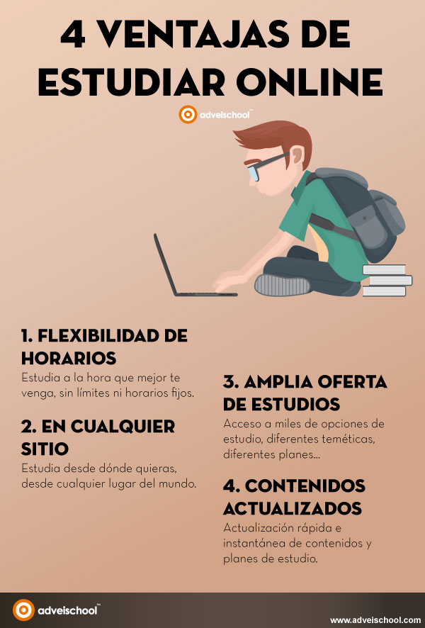 4 ventajas de estudiar online #infografia #infographic #education ...