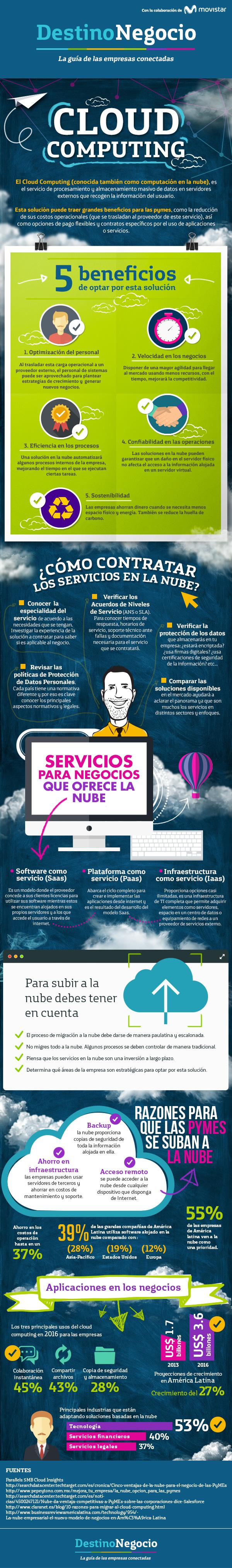 Cloud Computing y sus beneficios para las Pymes