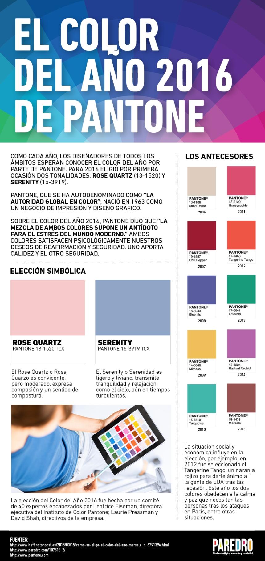 El color Pantone del año 2016