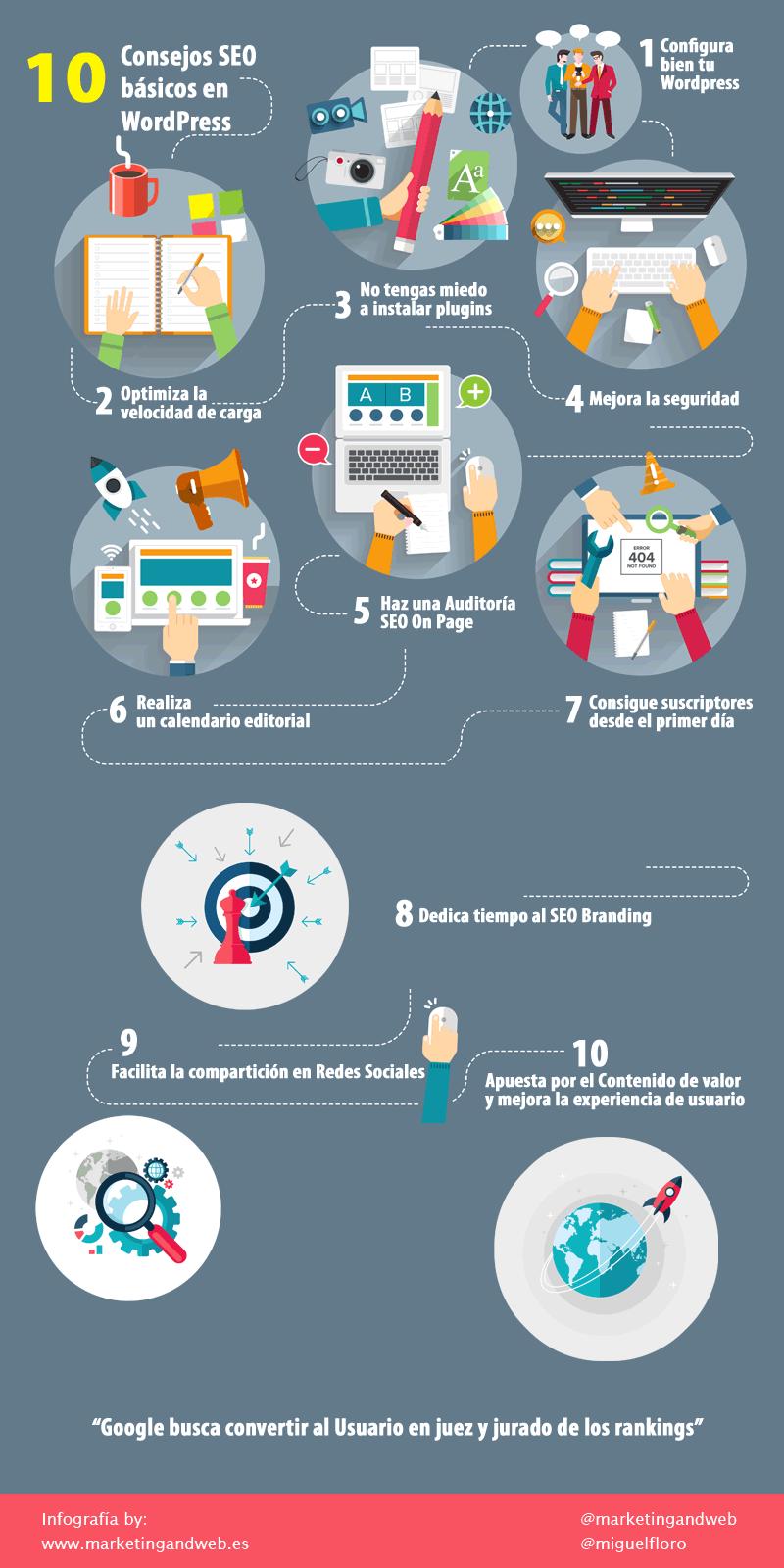 consejos-seo-wordpress-2016-infografia