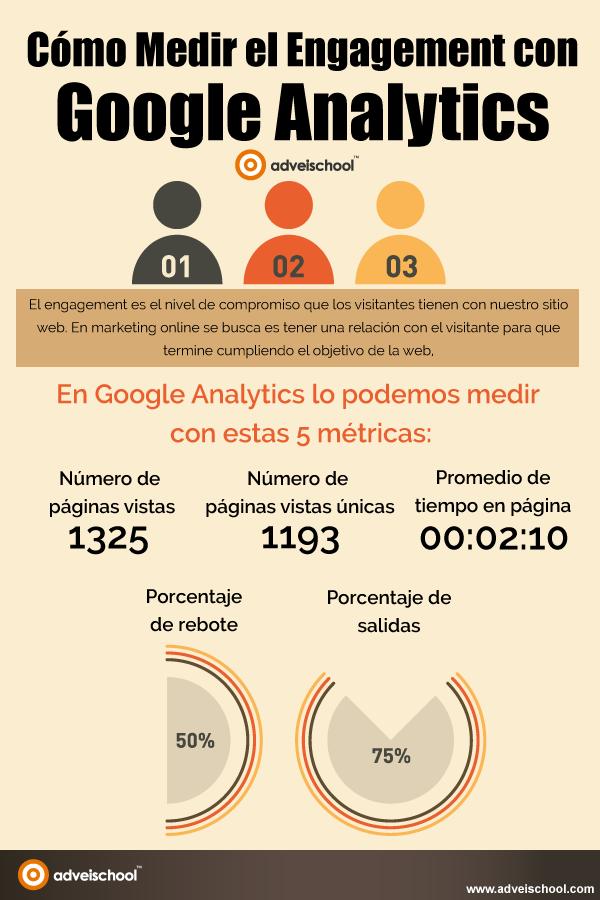 Cómo medir el engagement en Google Analytics