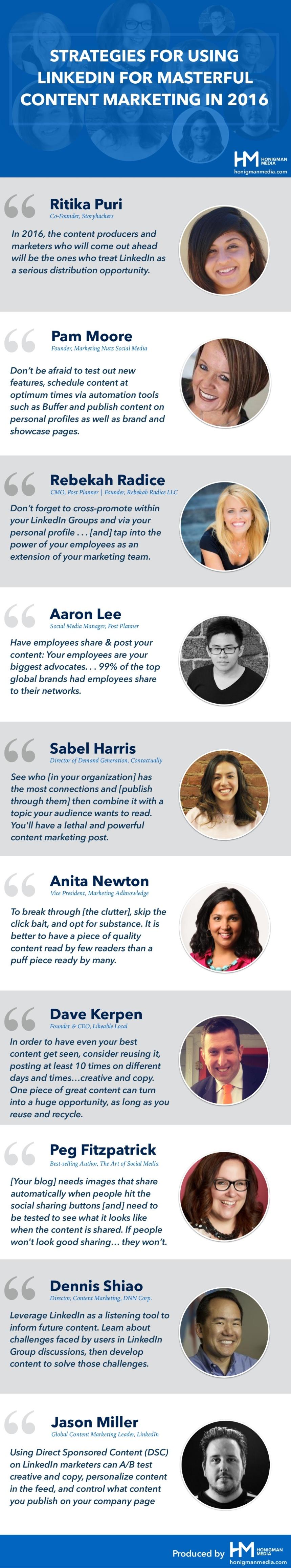 Estrategias en Linkedin para Marketing de contenidos