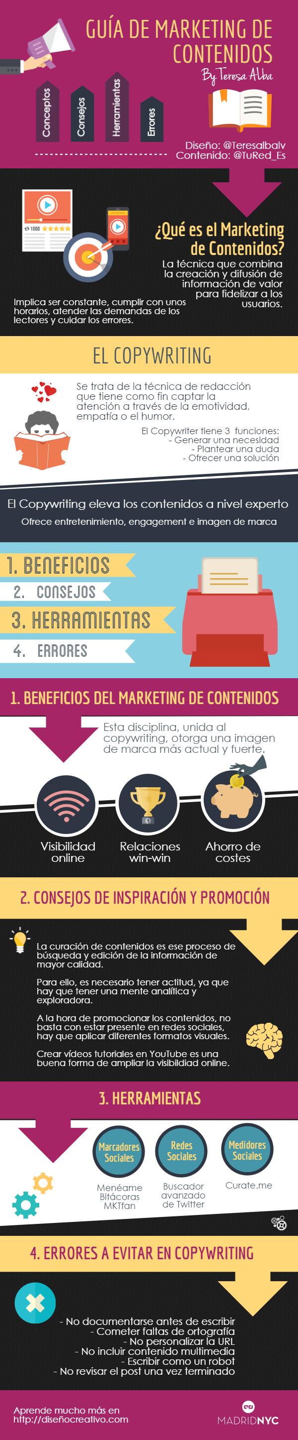 Guía de Marketing de Contenidos
