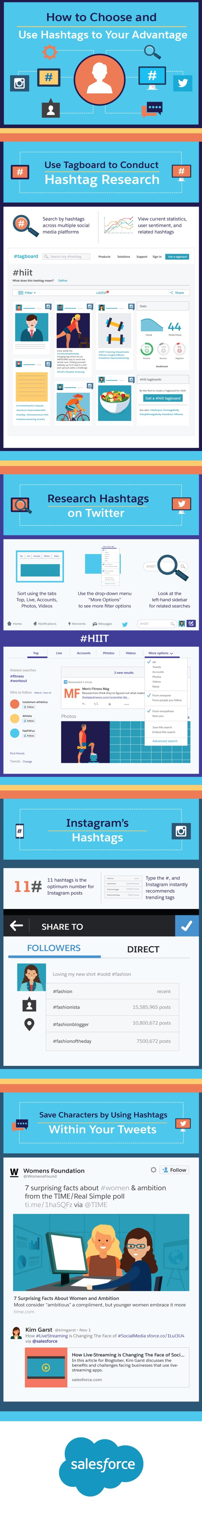 Cómo elegir y usar hashtags con éxito
