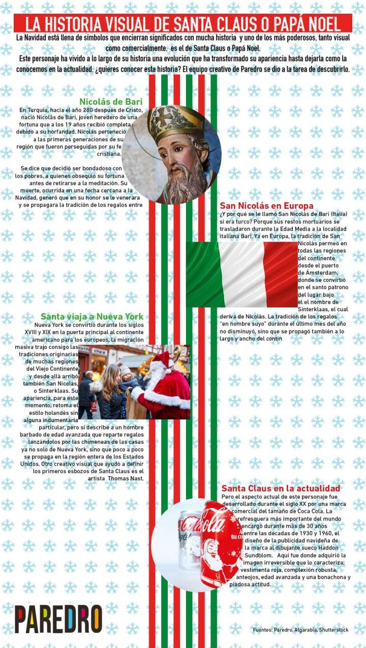 Evolución visual de Santa Claus