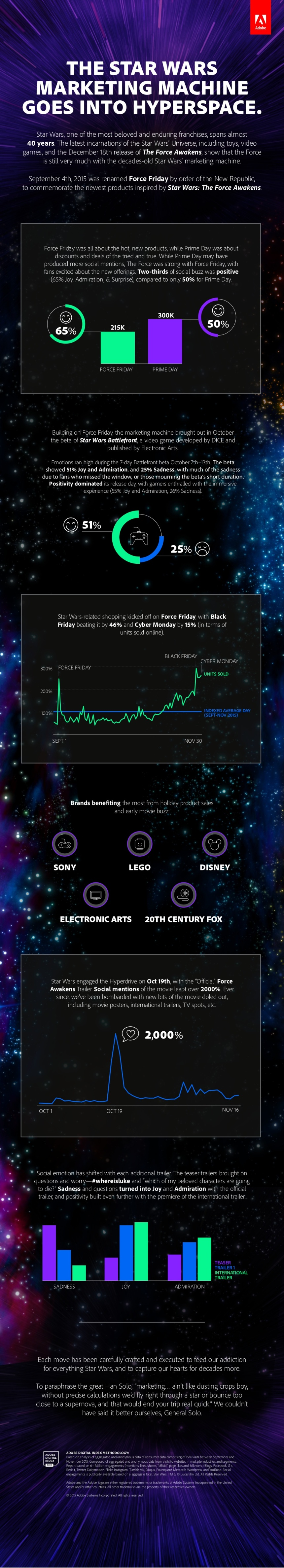 La máquina de marketing de Star Wars