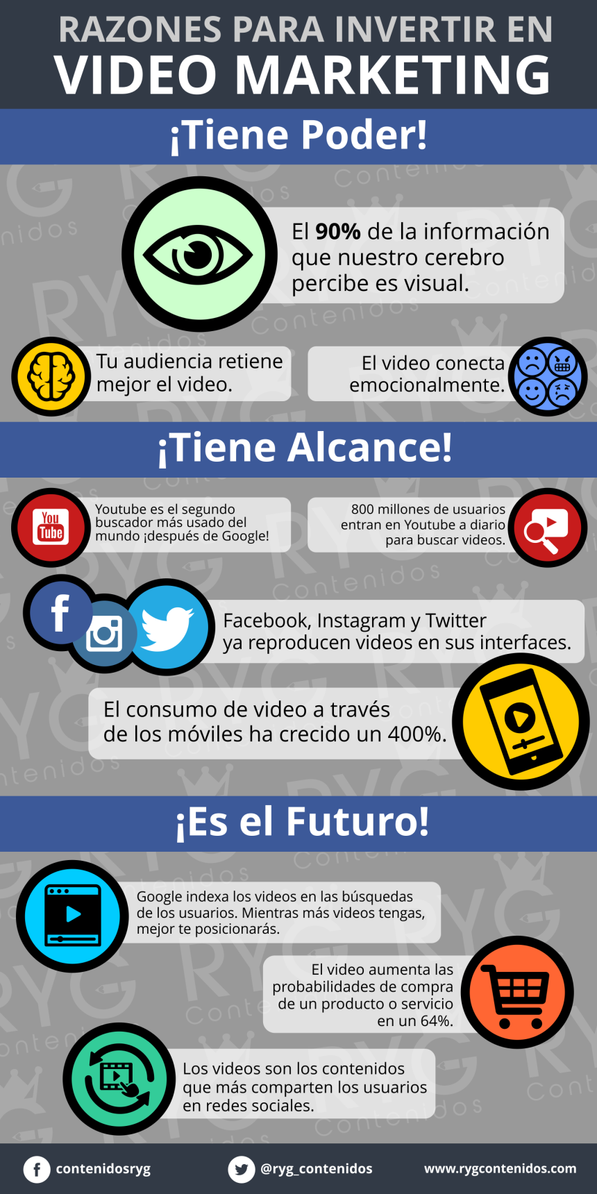 Razones para invertir en Video Marketing