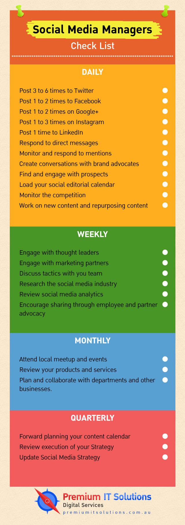 Checklist para Social Media Managers