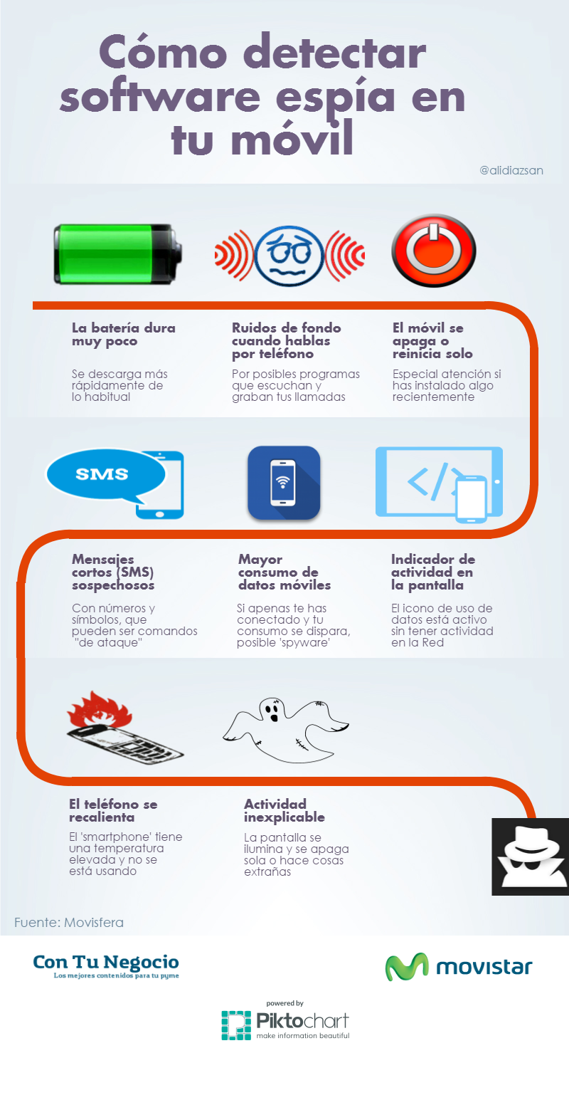 software-espia-movil-infografia