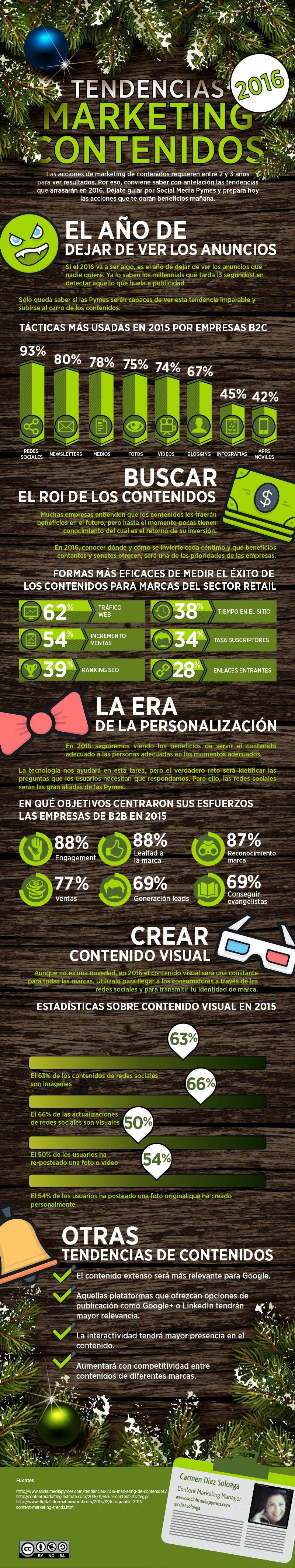 Tendencias de Marketing de Contenidos para 2016
