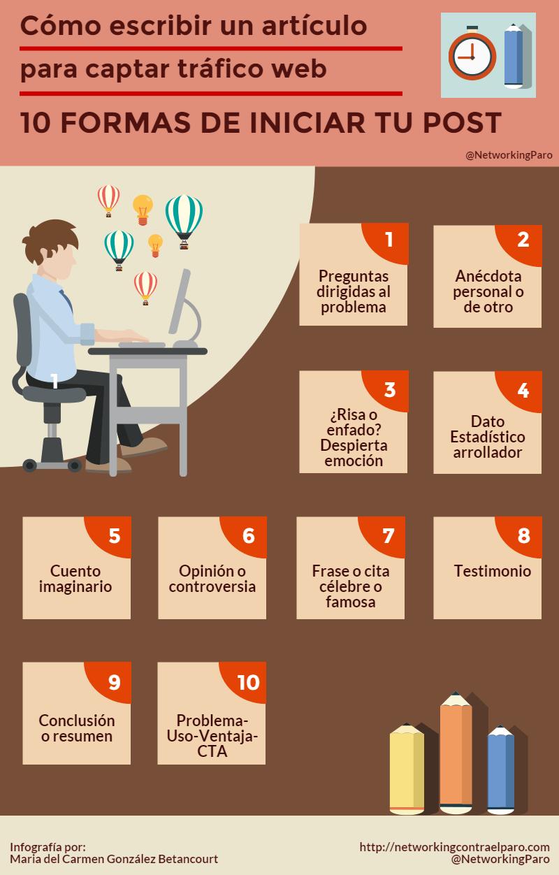 10 formas de comenzar un post para tu Blog