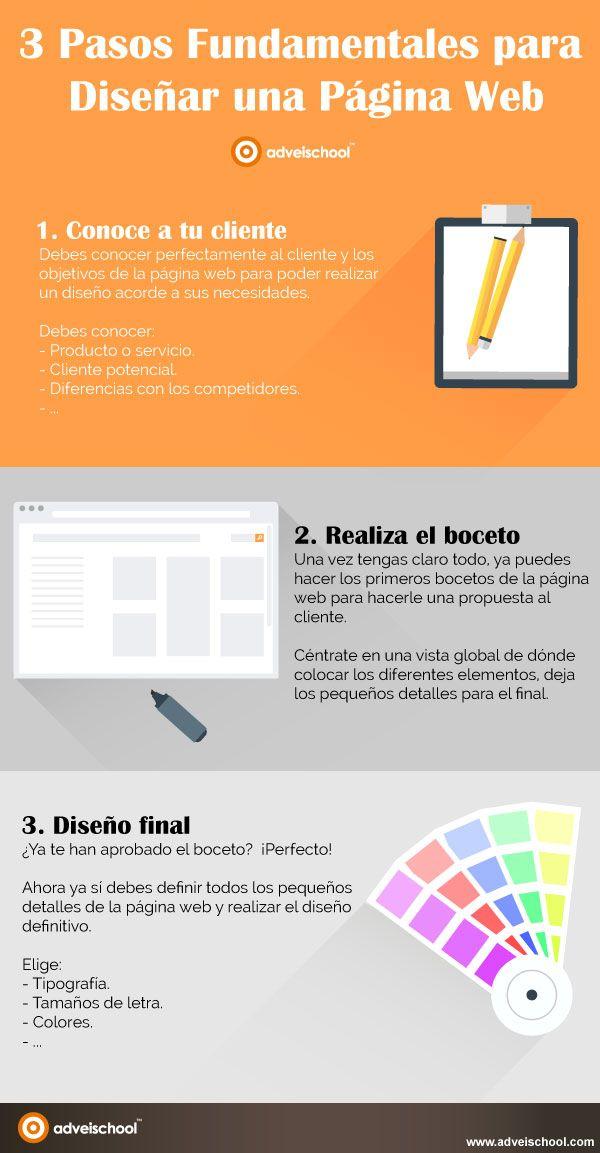 3 pasos fundamentales en el diseño de una Web