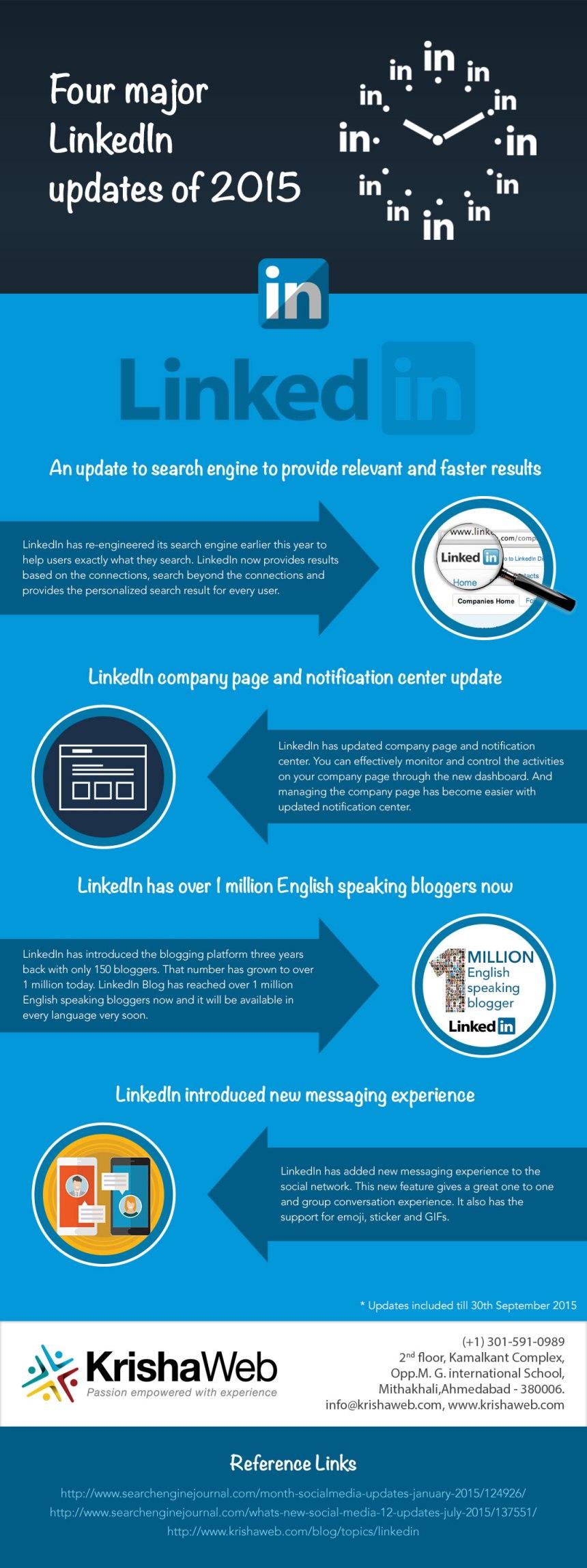 4 cambios de LinkedIn en 2015