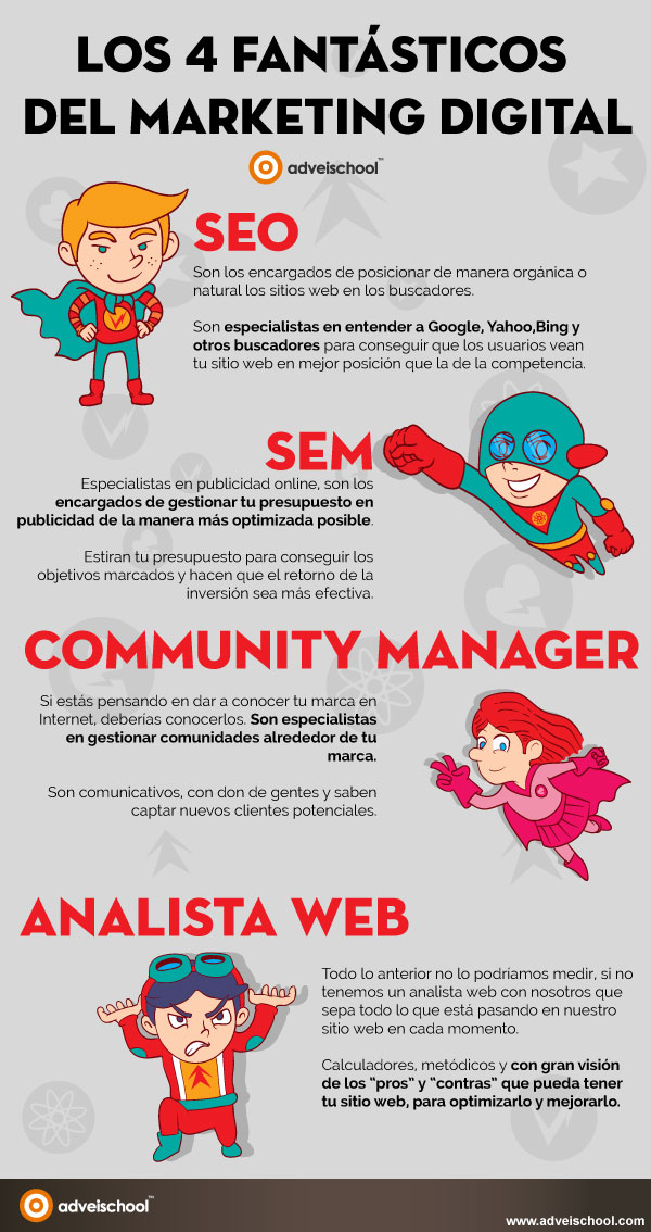 4 Fantásticos del Marketing Digital