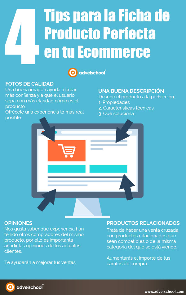 4 consejos para una ficha de producto perfecta en tu Tienda Online