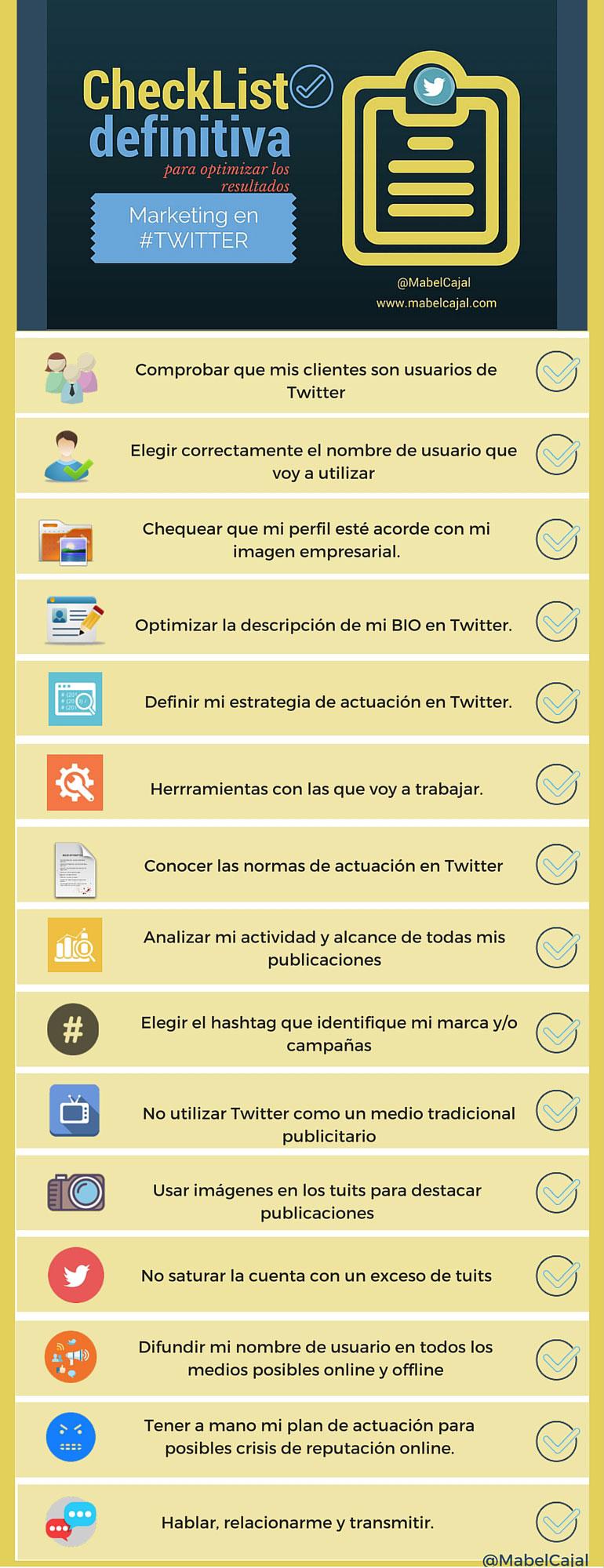 Chuleta para marketing en Twitter