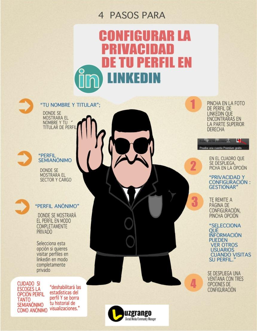 4 pasos para configurar tu Privacidad en LinkedIn