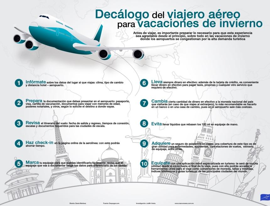 Decálogo del viajero aéreo en vacaciones de invierno