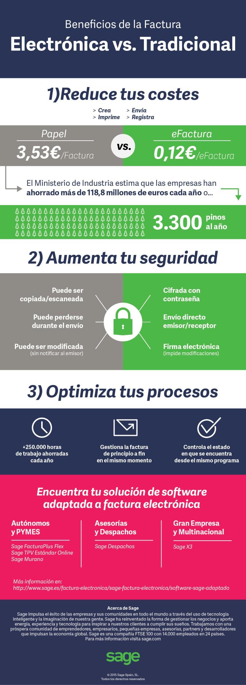 Beneficios de la factura electrónica vs tradicional