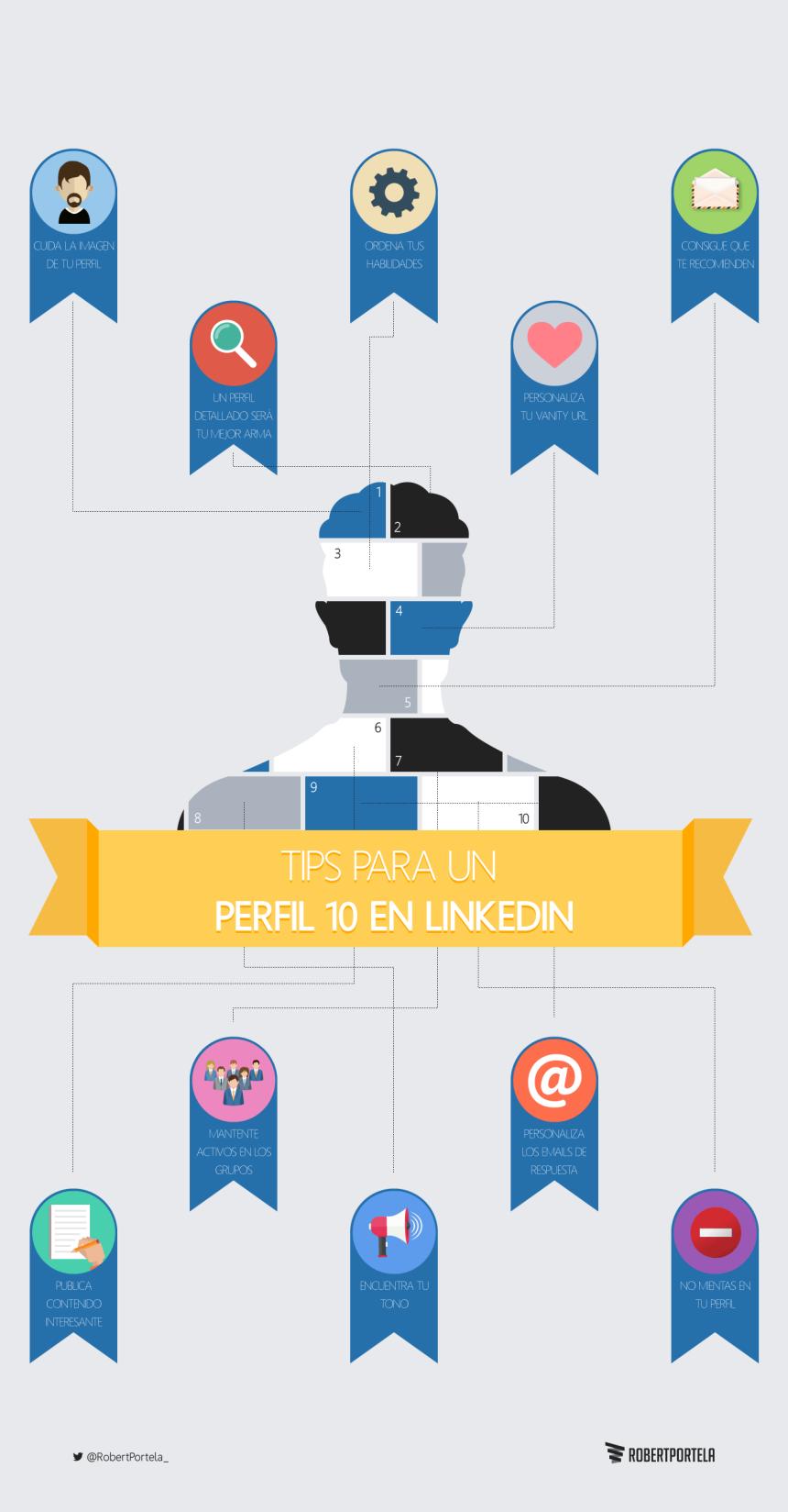 Consejos para un perfil 10 en LinkedIn