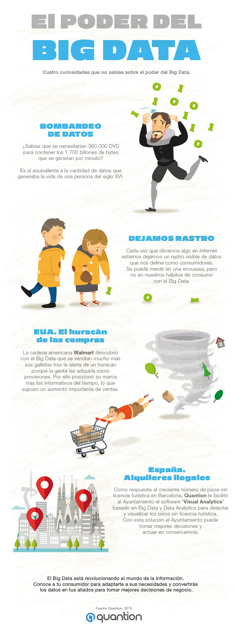 El poder del Big Data