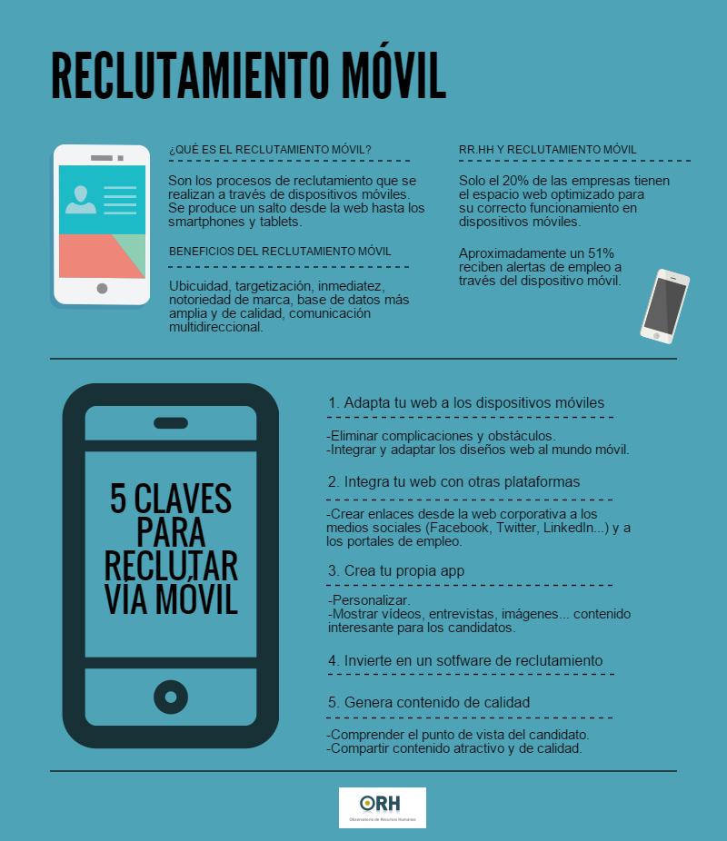 Reclutamiento móvil