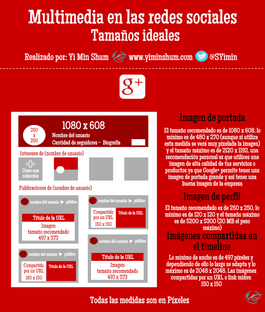 Tamaño ideal de multimedia para Google +