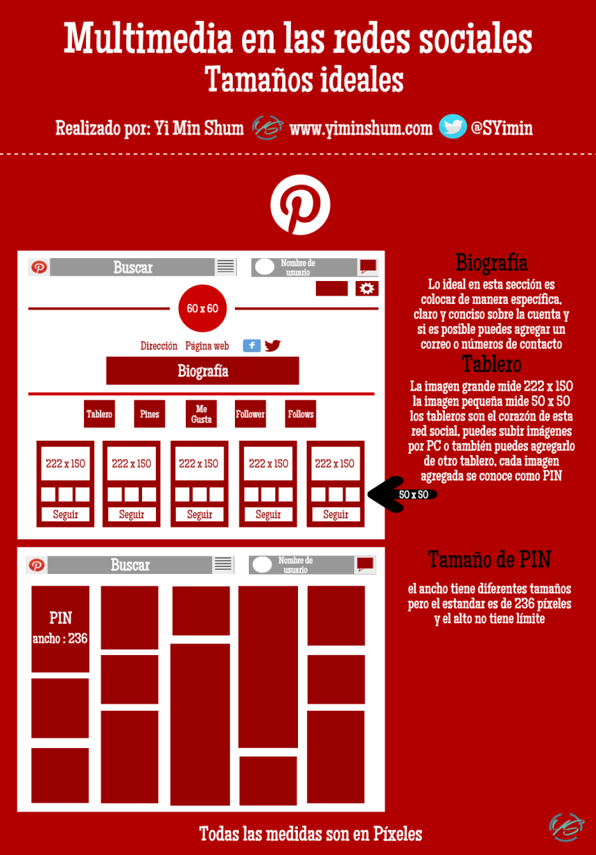 Tamaño ideal de multimedia para Pinterest