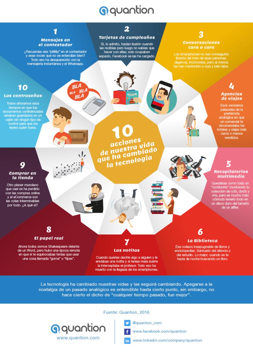 10 acciones de nuestra vida que ha cambiado la tecnología
