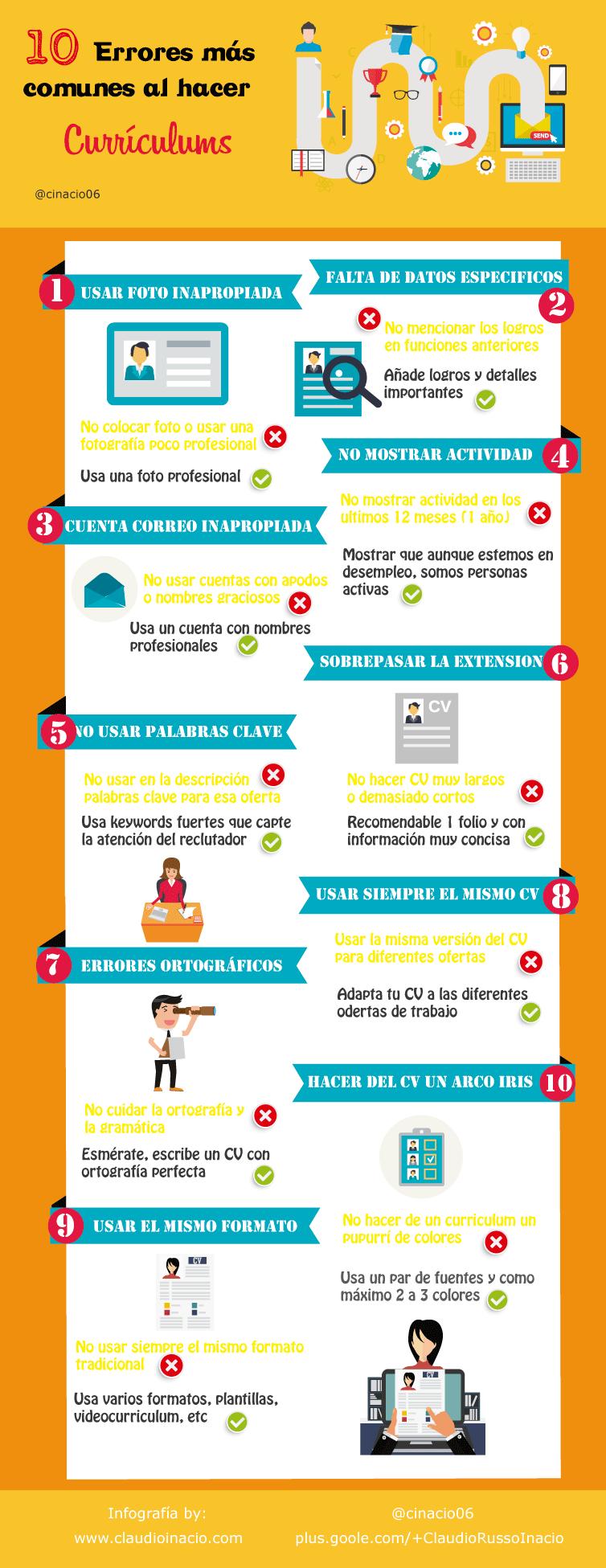 10 errores más comunes al hacer un Curriculum