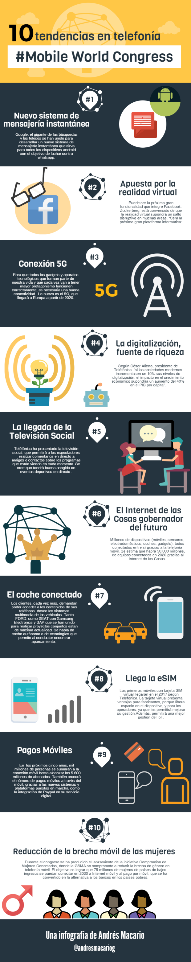 10 Tendencias Mobile World Congress Infografia Andres Macario.png