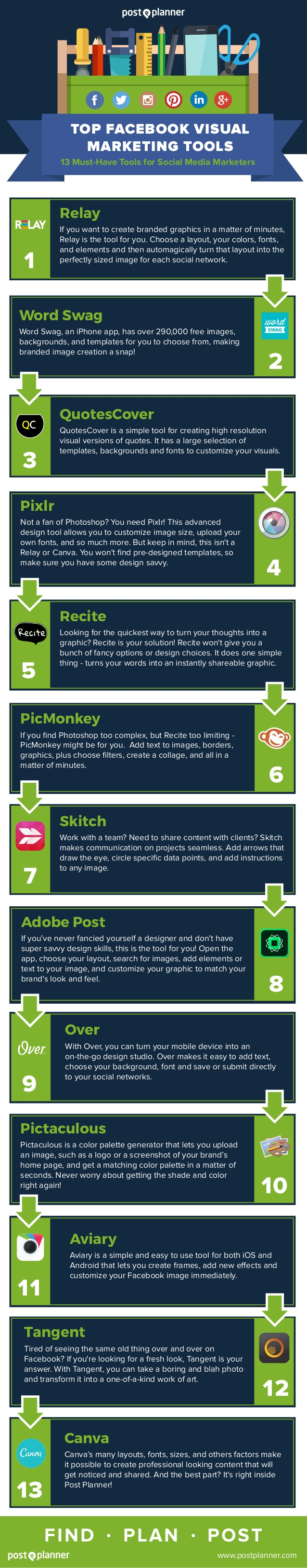 13 herramientas visuales para marketing en Facebook