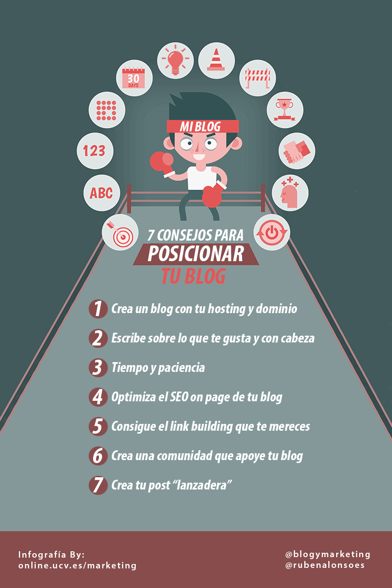 7 consejos para posicionar tu Blog