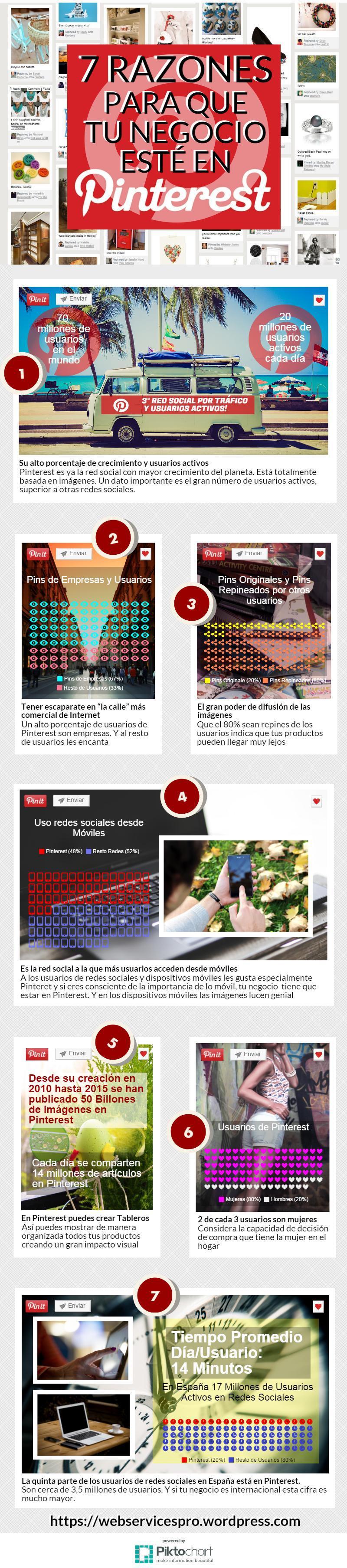 7 razones para que tu empresa esté en Pinterest