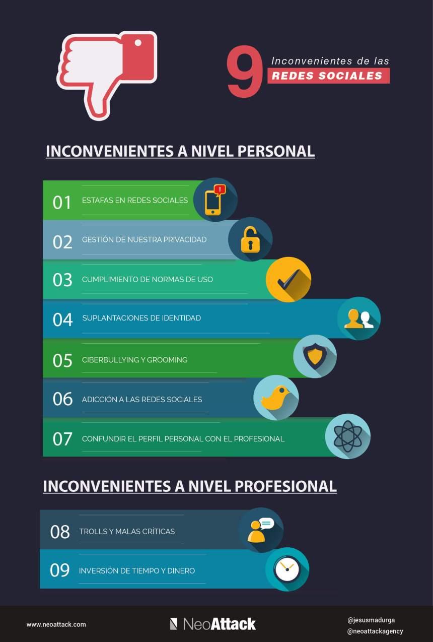 9 inconvenientes de las Redes Sociales
