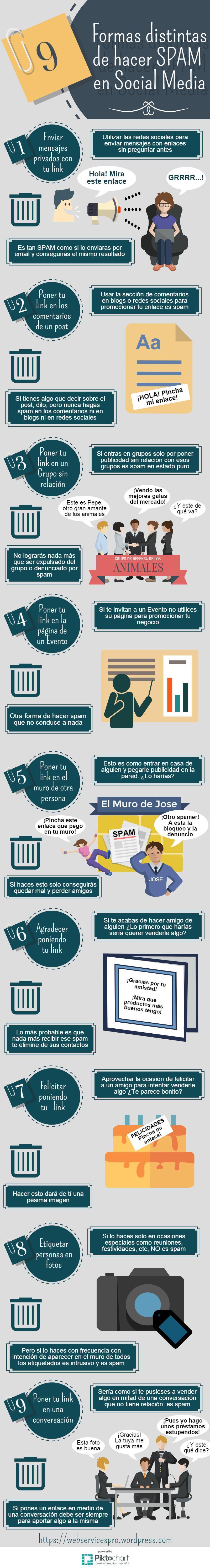 9 formas de hacer Spam en Redes Sociales