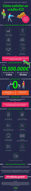 Cómo solicitar un crédito ICO