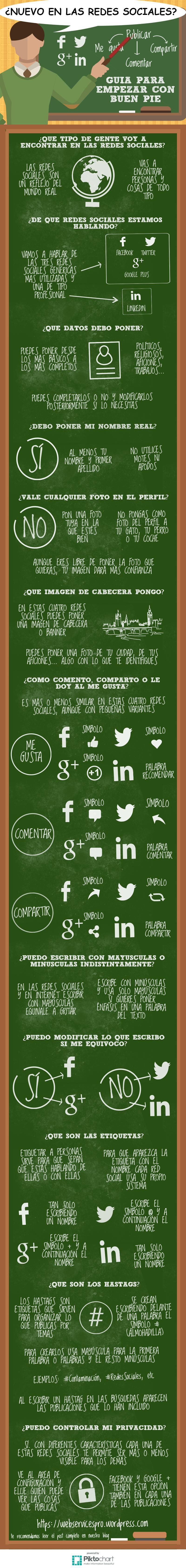 Guía para comenzar con buen pie en las Redes Sociales
