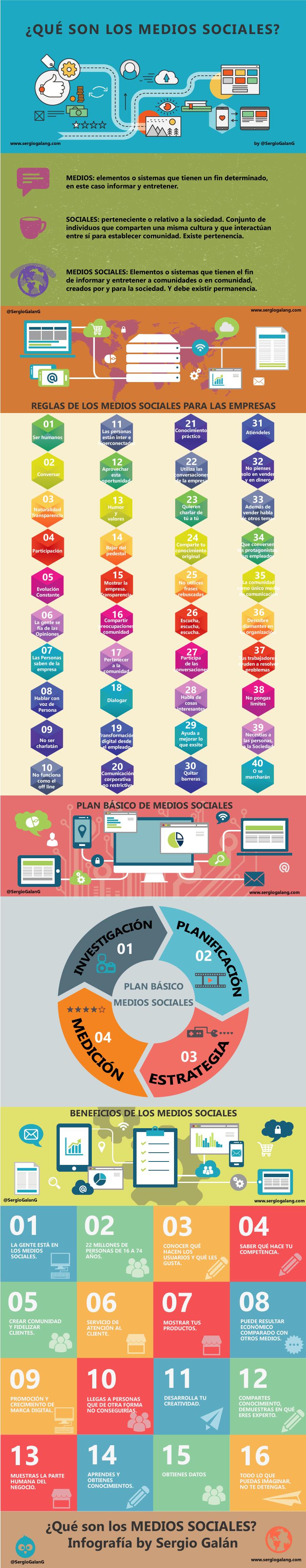 Qué son los Medios Sociales