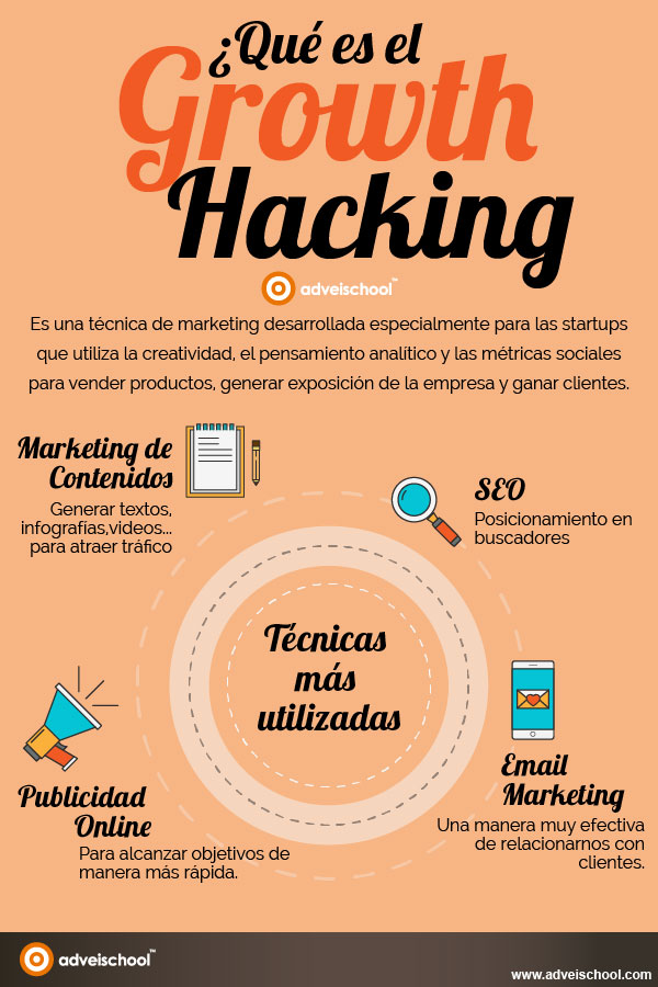 Qué es el Growth Hacking