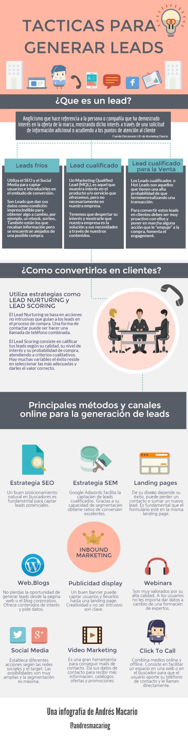 Tacticas para generar leads infografia Andres Macario