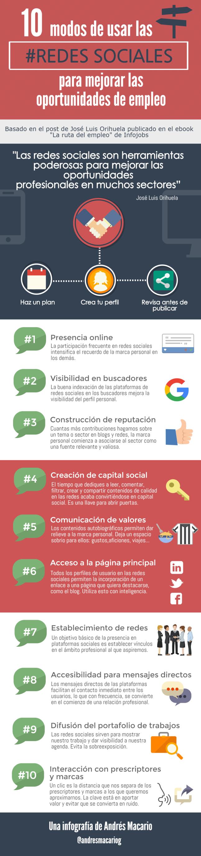 10 formas de usar las RRSS buscar empleo -Infografia Andres Macario