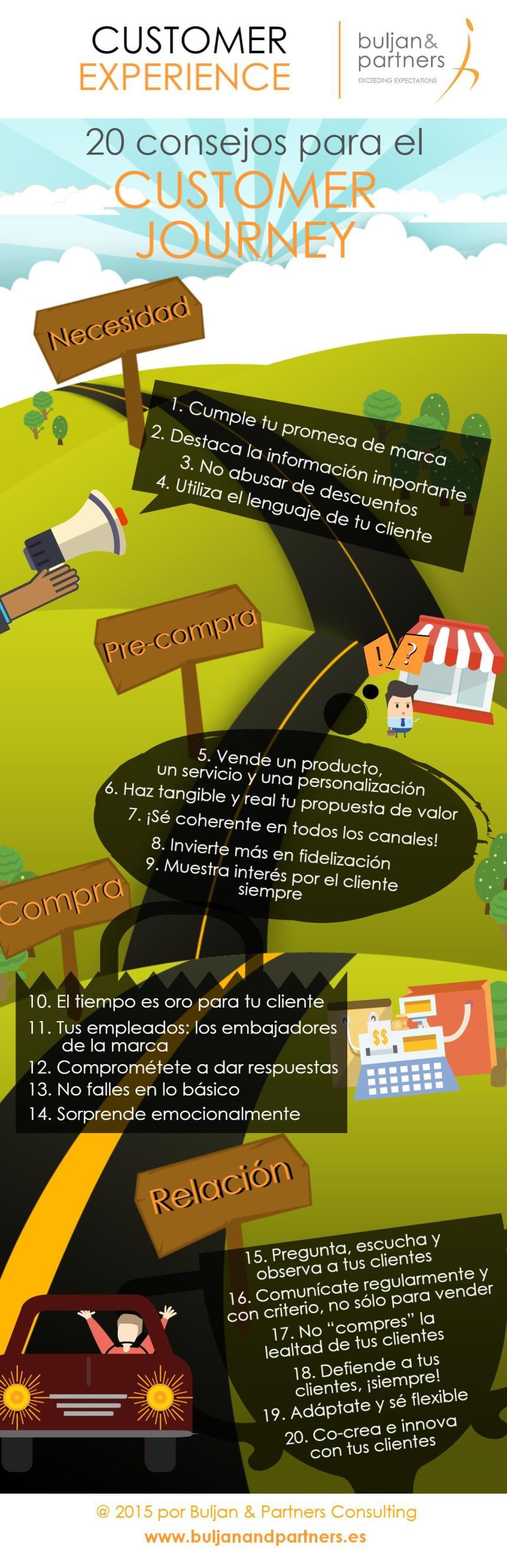 20 consejos para el Customer Journey