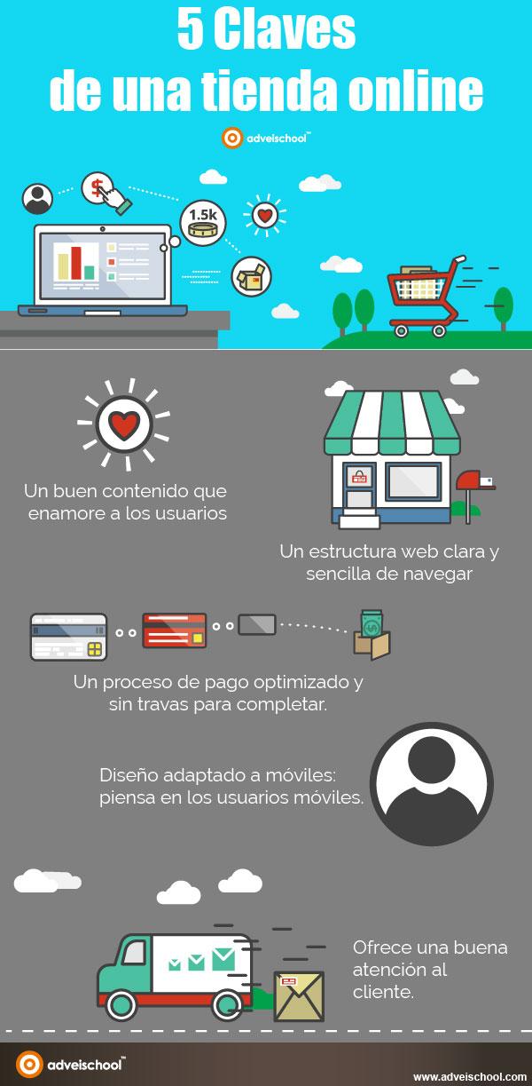 5 claves de una Tienda Online
