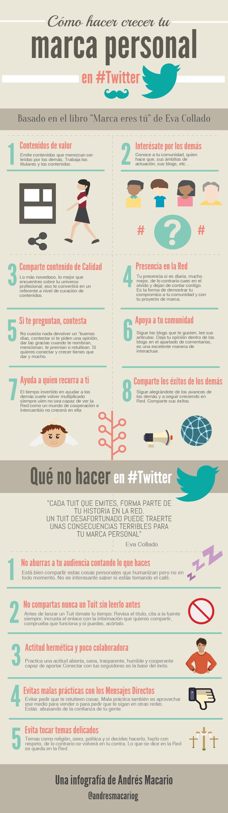 Cómo hacer crecer tu Marca Personal en Twitter