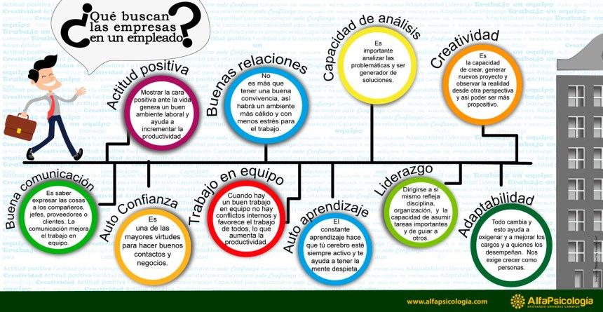 Qué cualidades que buscan las empresas en un buen empleado