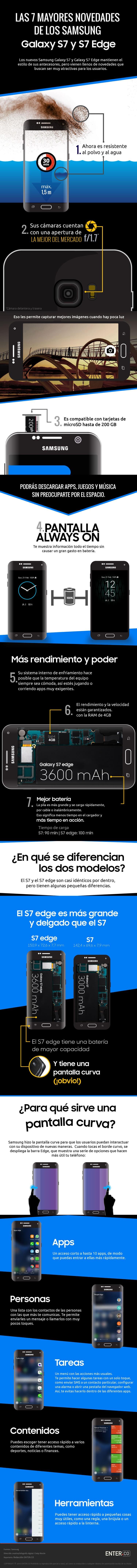 Principales novedades del Samsung Galaxy S7 y S7 Edge