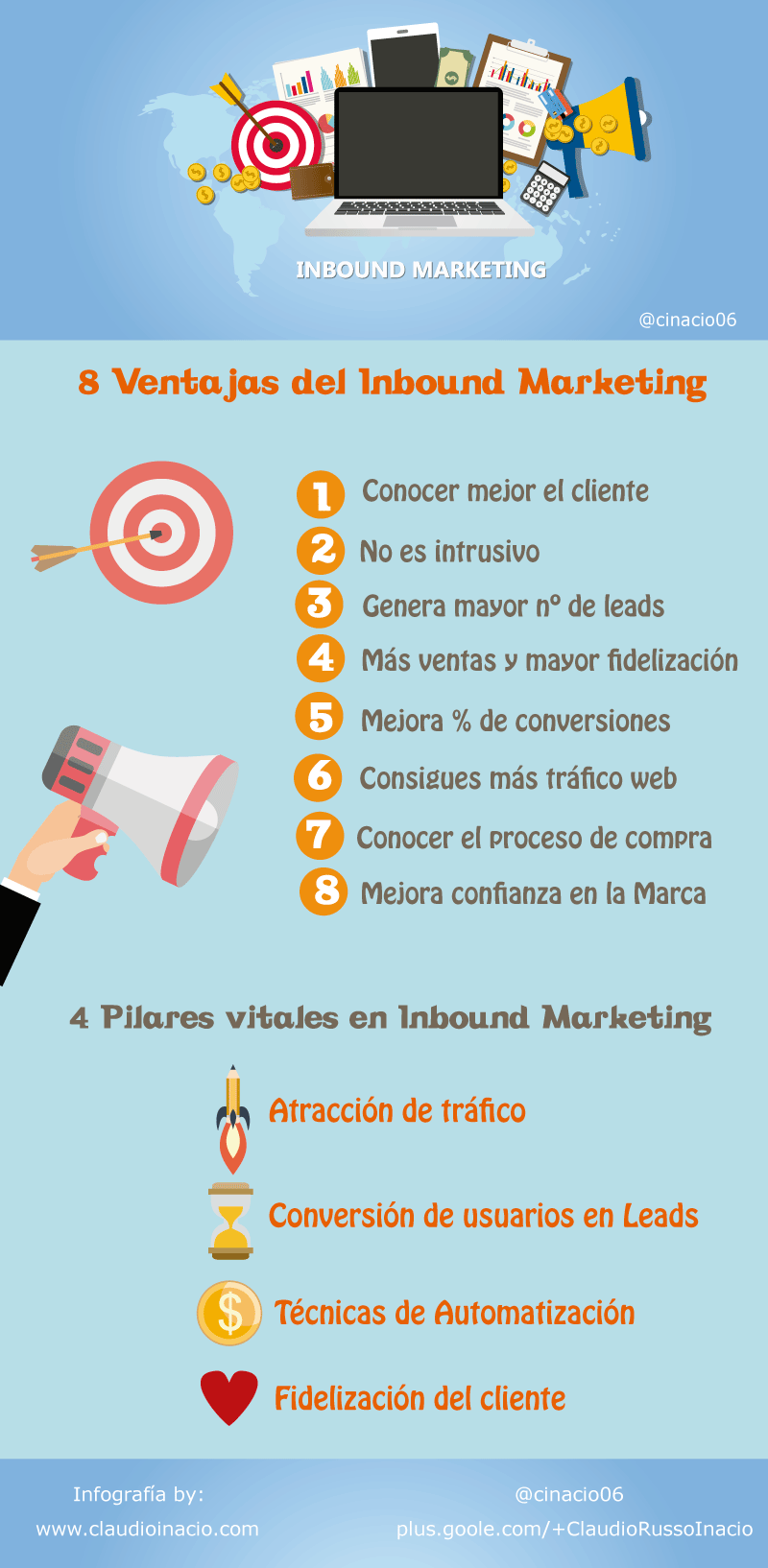 8 ventajas y 4 pilares del Inbound Marketing